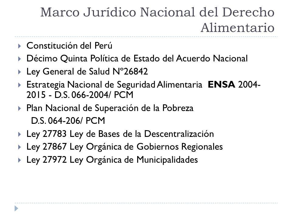 Marco Jurídico Nacional del Derecho Alimentario