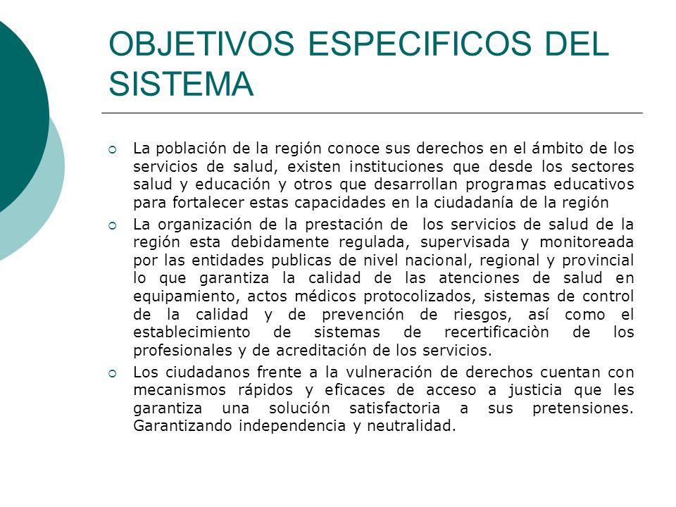 OBJETIVOS ESPECIFICOS DEL SISTEMA