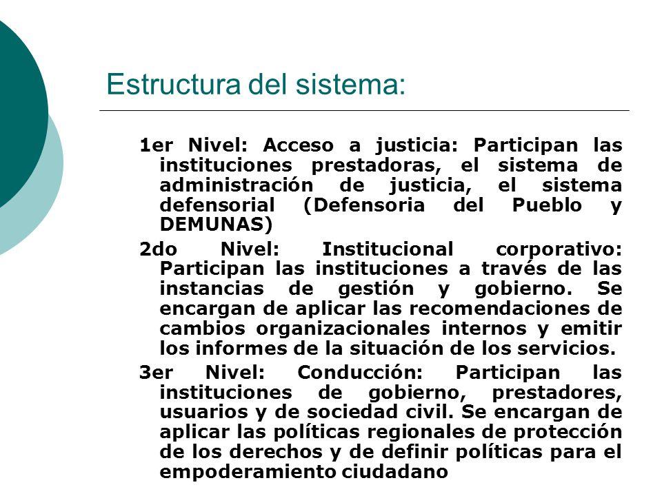 Estructura del sistema: