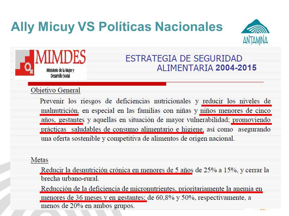 Ally Micuy VS Políticas Nacionales