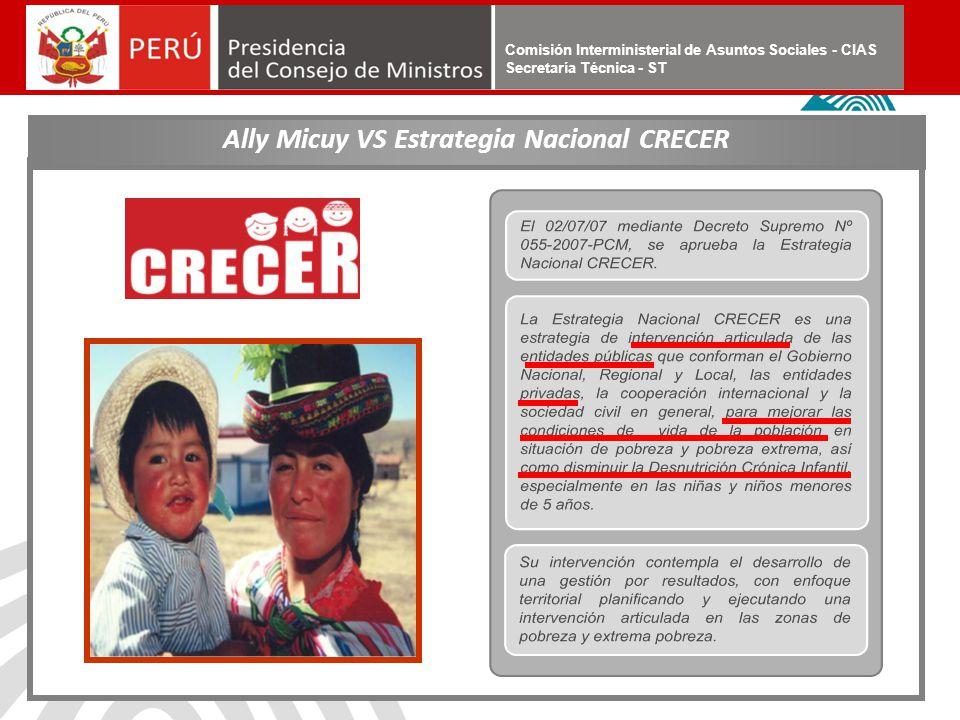 Ally Micuy VS Estrategia Nacional CRECER