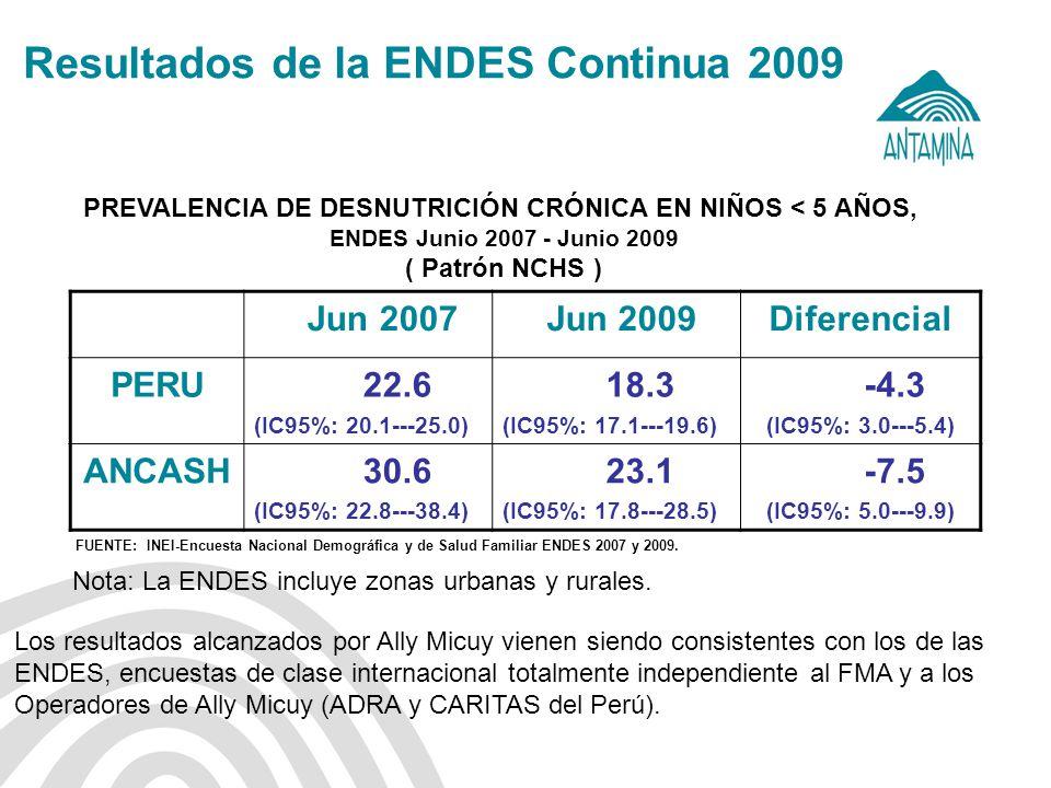 Resultados de la ENDES Continua 2009