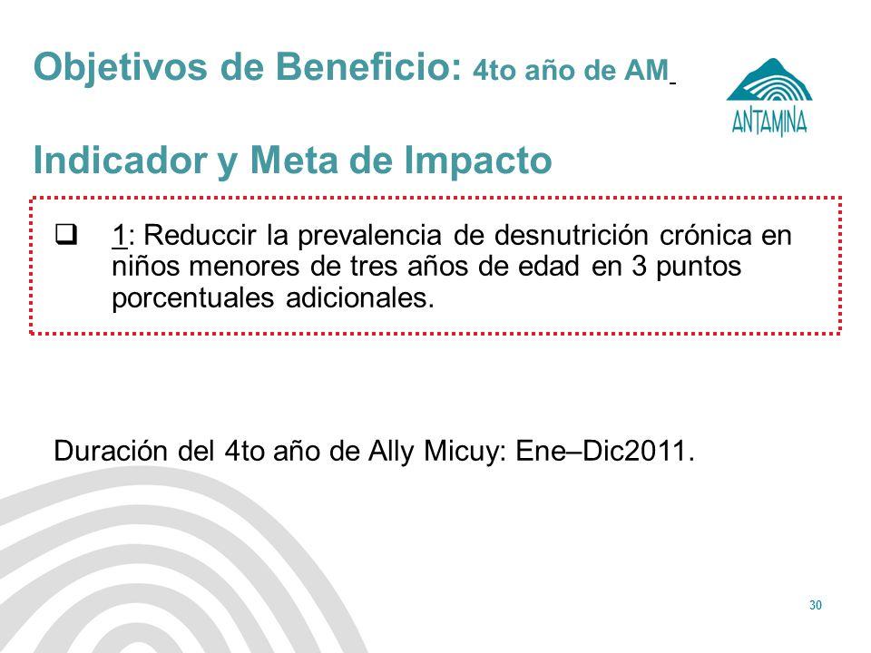 Objetivos de Beneficio: 4to año de AM Indicador y Meta de Impacto