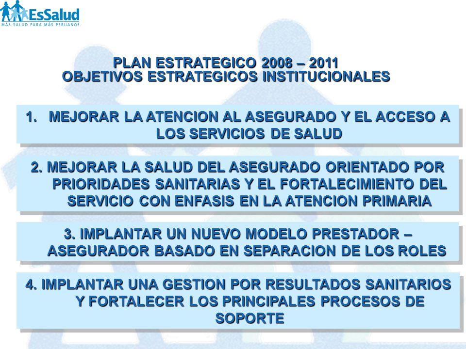 PLAN ESTRATEGICO 2008 – 2011 OBJETIVOS ESTRATEGICOS INSTITUCIONALES