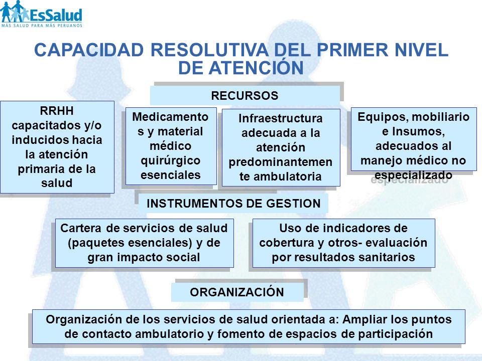 CAPACIDAD RESOLUTIVA DEL PRIMER NIVEL DE ATENCIÓN