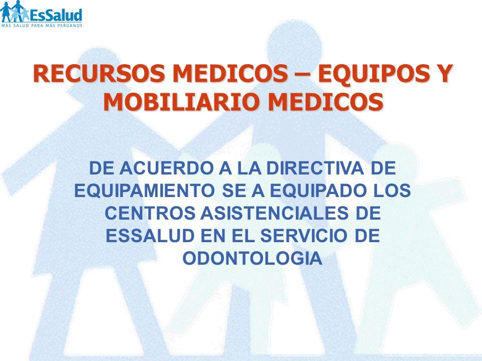 RECURSOS MEDICOS – EQUIPOS Y MOBILIARIO MEDICOS