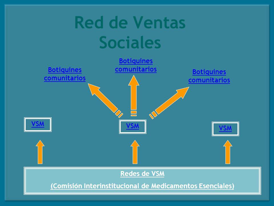 Red de Ventas Sociales Botiquines comunitarios Botiquines comunitarios