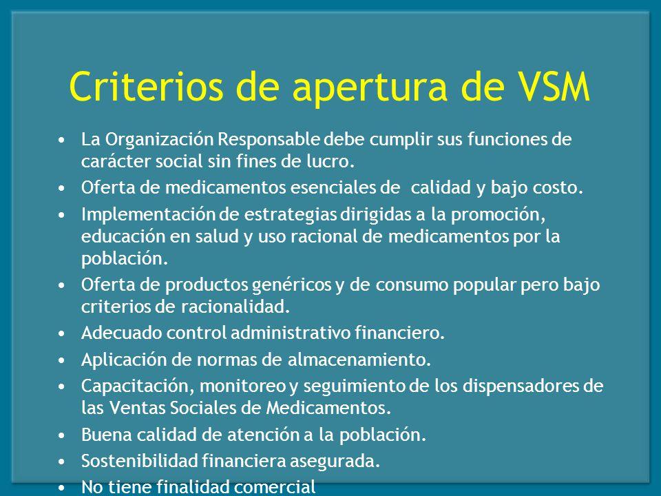 Criterios de apertura de VSM