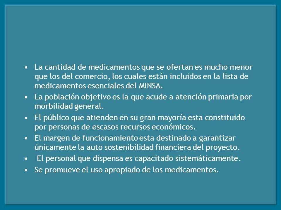 La cantidad de medicamentos que se ofertan es mucho menor que los del comercio, los cuales están incluidos en la lista de medicamentos esenciales del MINSA.