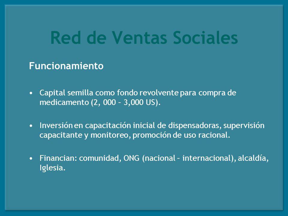 Red de Ventas Sociales Funcionamiento