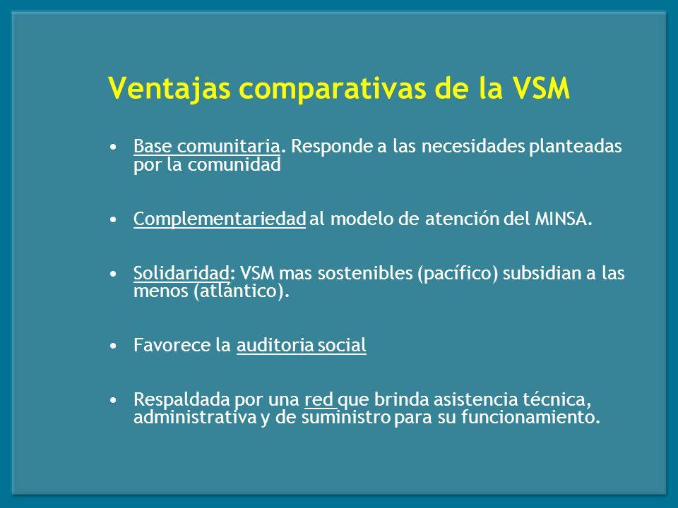 Ventajas comparativas de la VSM