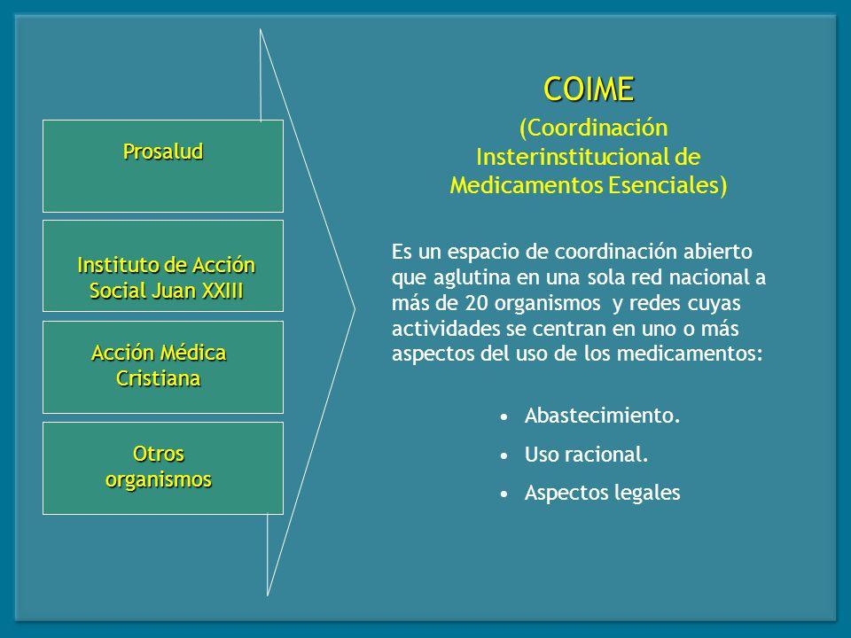 COIME (Coordinación Insterinstitucional de Medicamentos Esenciales)