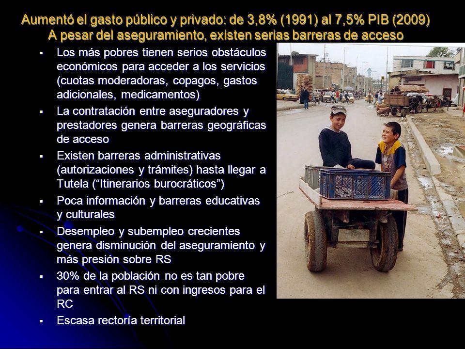 Aumentó el gasto público y privado: de 3,8% (1991) al 7,5% PIB (2009) A pesar del aseguramiento, existen serias barreras de acceso