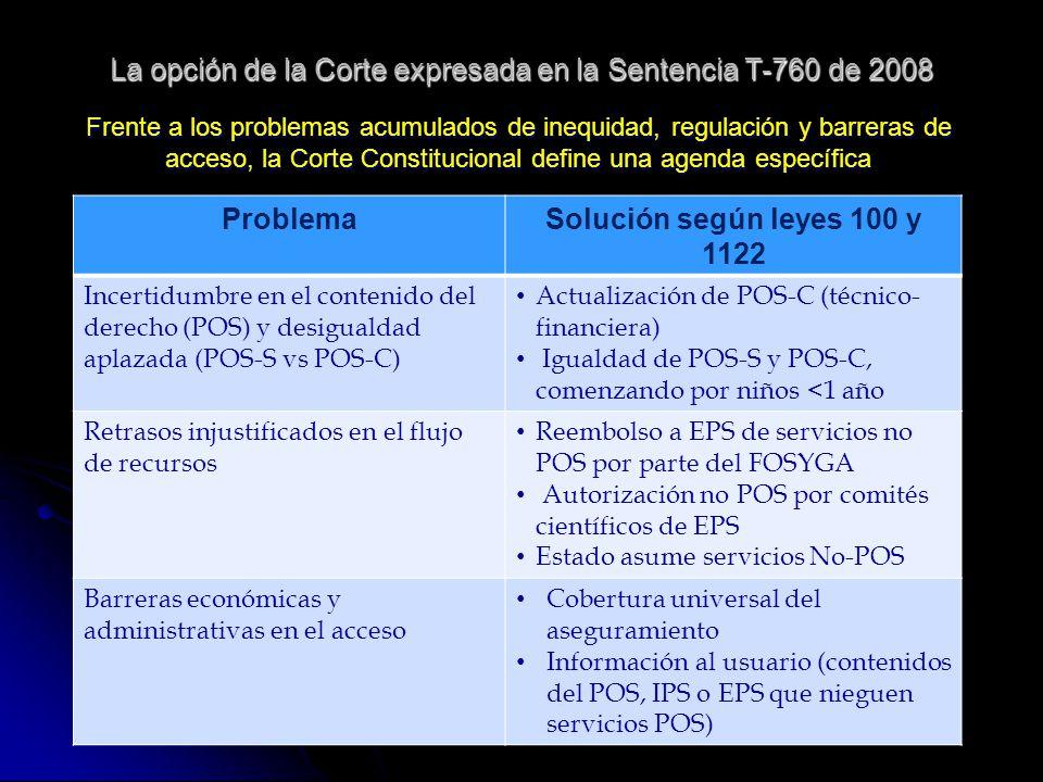 La opción de la Corte expresada en la Sentencia T-760 de 2008