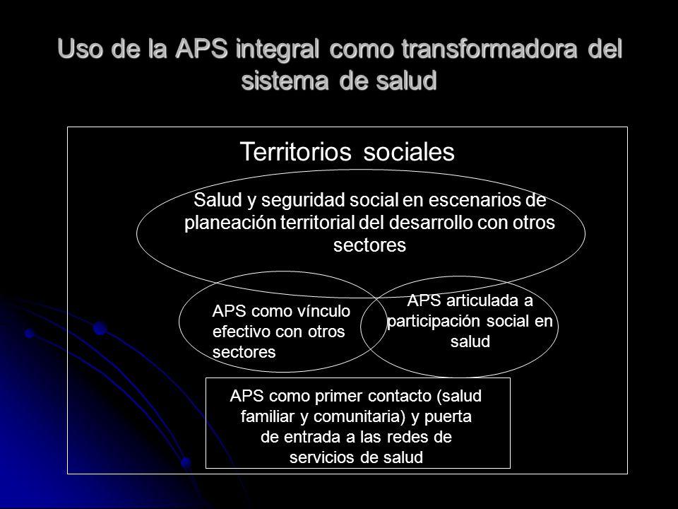 Uso de la APS integral como transformadora del sistema de salud