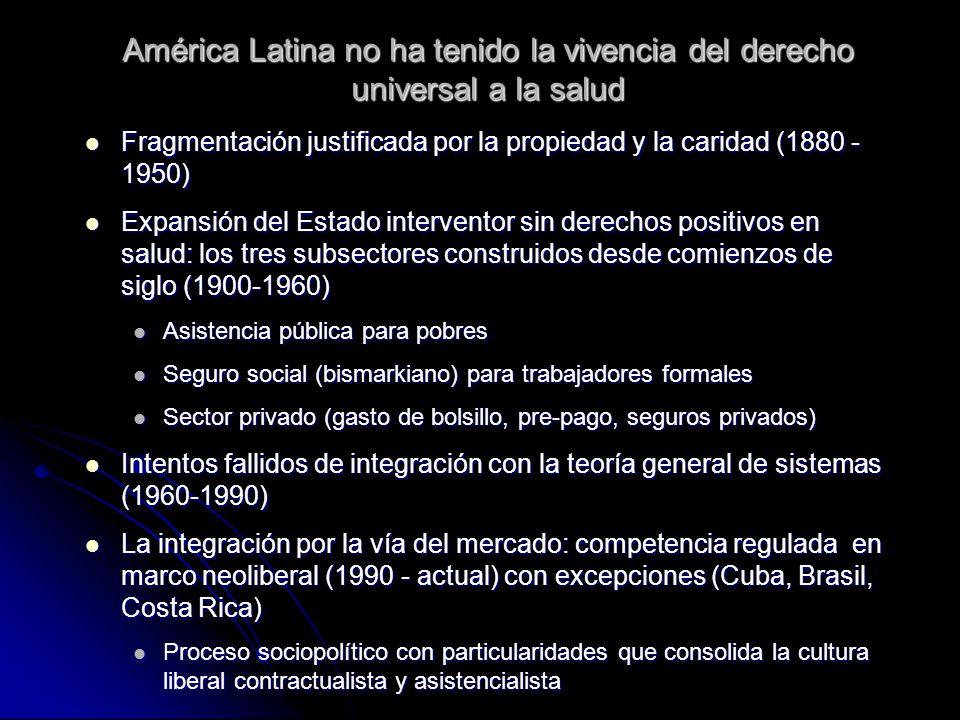 América Latina no ha tenido la vivencia del derecho universal a la salud
