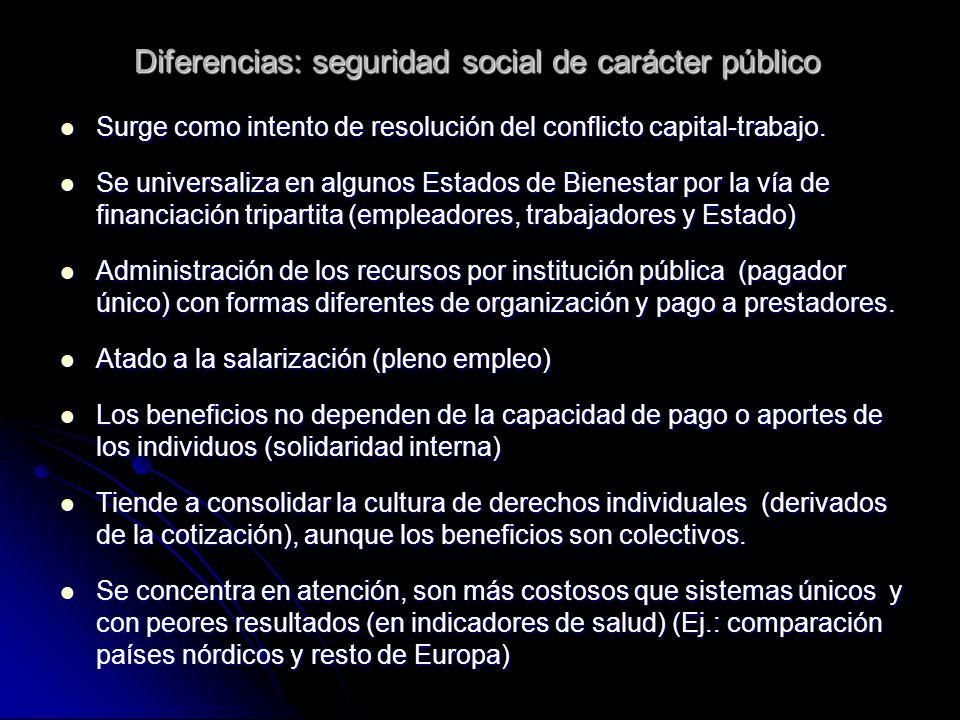 Diferencias: seguridad social de carácter público