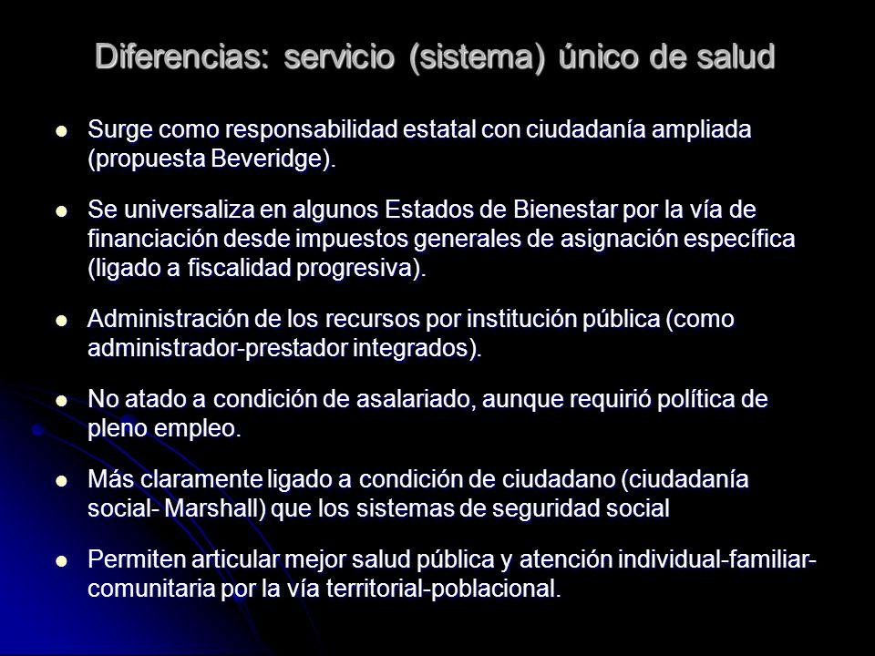 Diferencias: servicio (sistema) único de salud
