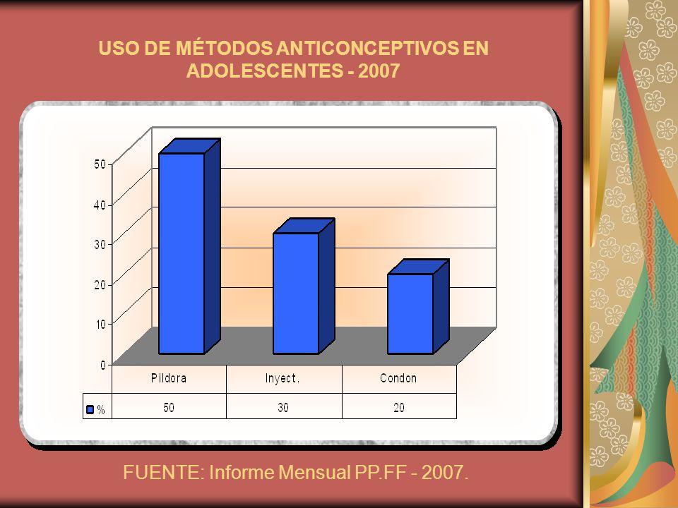 USO DE MÉTODOS ANTICONCEPTIVOS EN ADOLESCENTES - 2007