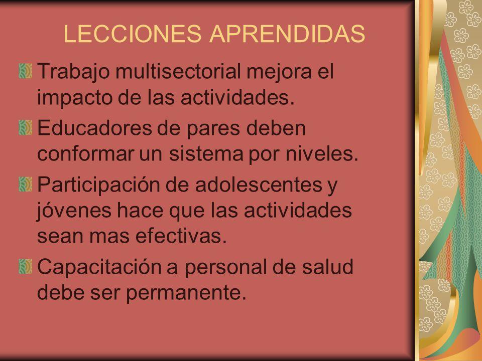 LECCIONES APRENDIDAS Trabajo multisectorial mejora el impacto de las actividades. Educadores de pares deben conformar un sistema por niveles.