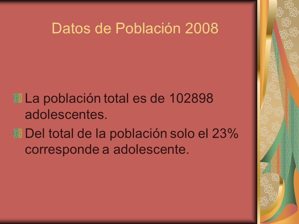 Datos de Población 2008 La población total es de 102898 adolescentes.