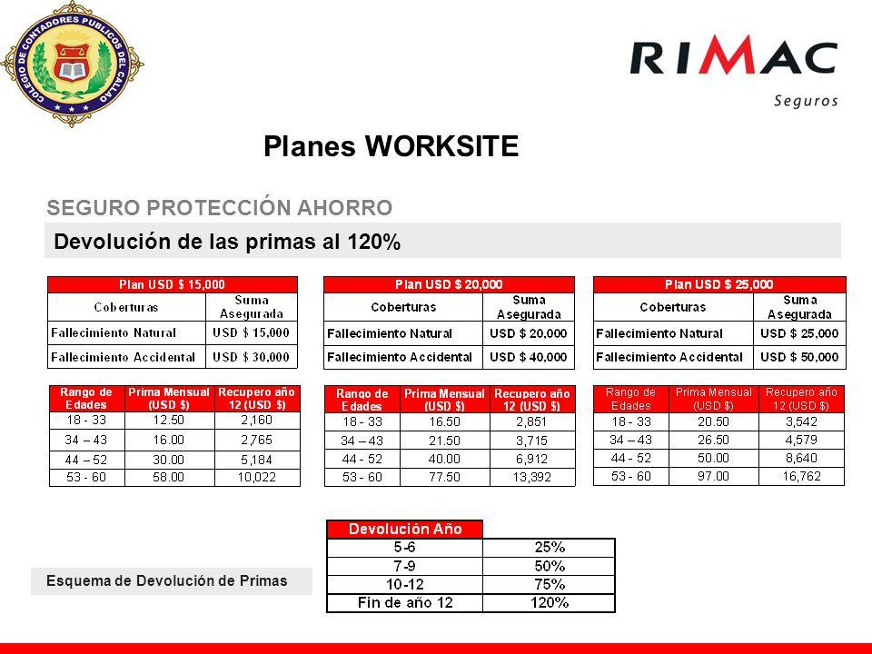 Planes WORKSITE SEGURO PROTECCIÓN AHORRO