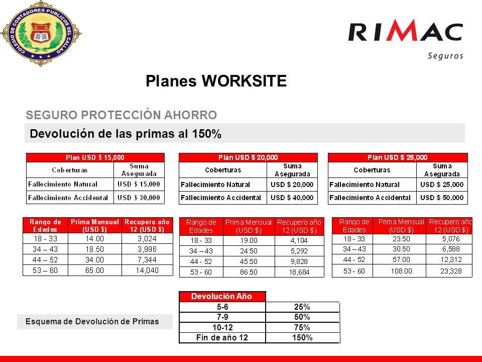 : Planes WORKSITE SEGURO PROTECCIÓN AHORRO