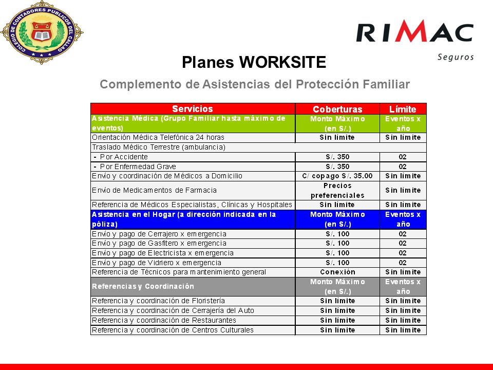 Planes WORKSITE Complemento de Asistencias del Protección Familiar