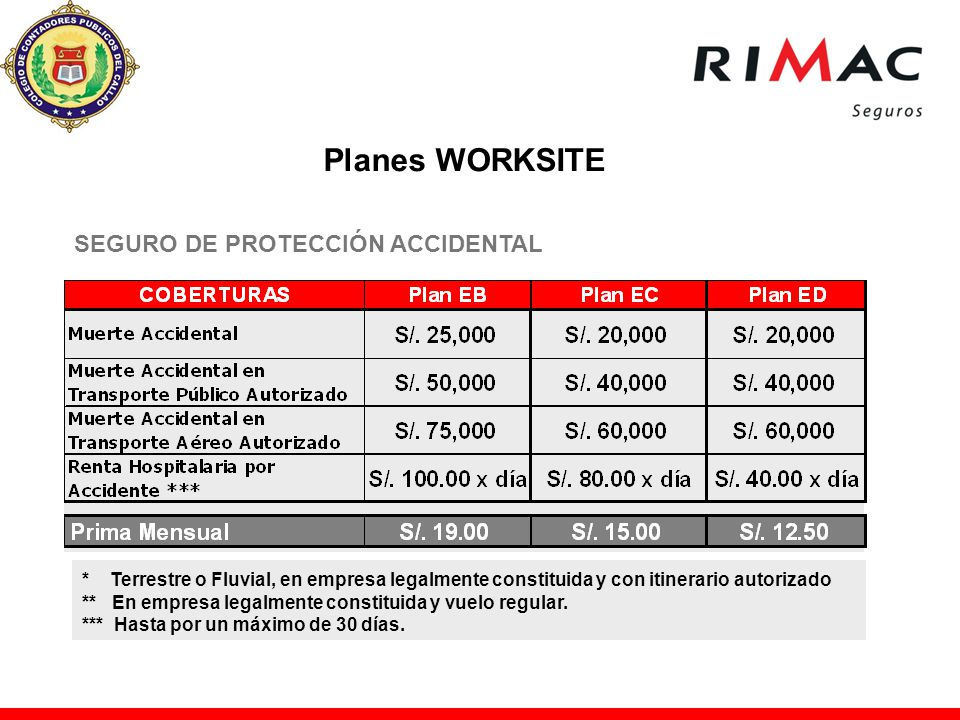 Planes WORKSITE SEGURO DE PROTECCIÓN ACCIDENTAL