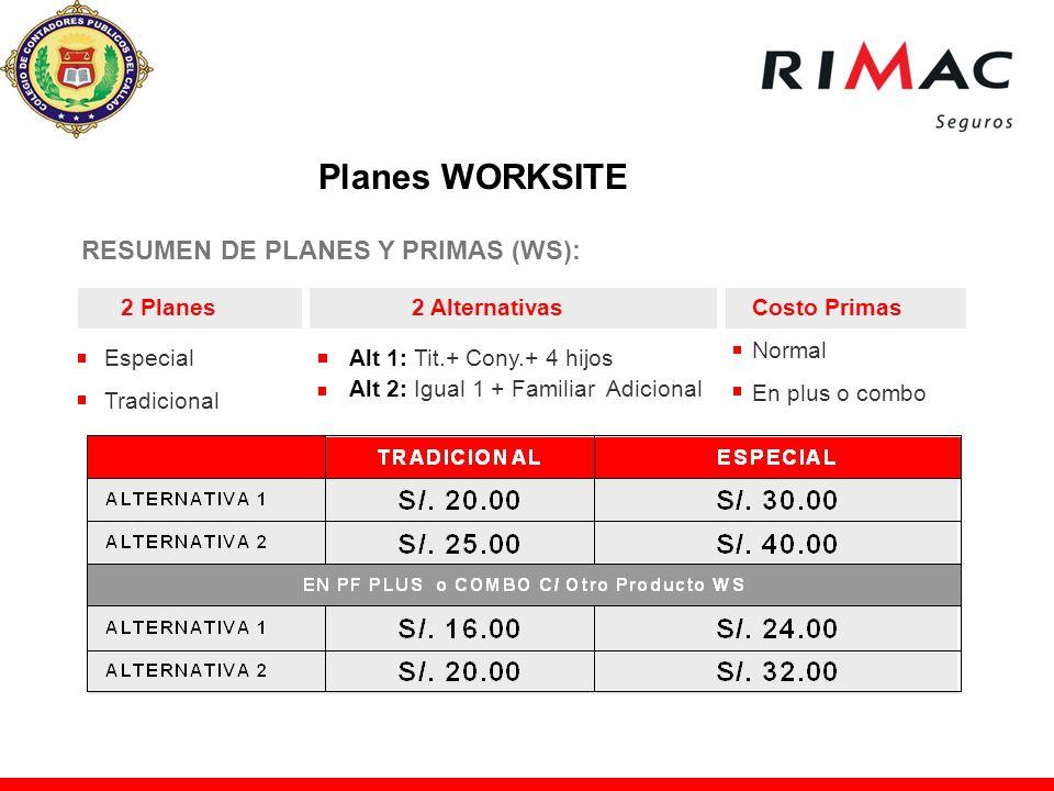 Planes WORKSITE RESUMEN DE PLANES Y PRIMAS (WS): 2 Planes
