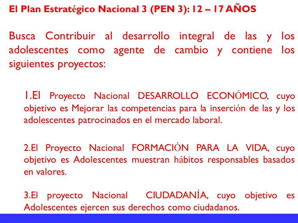 El Plan Estratégico Nacional 3 (PEN 3): 12 – 17 AÑOS