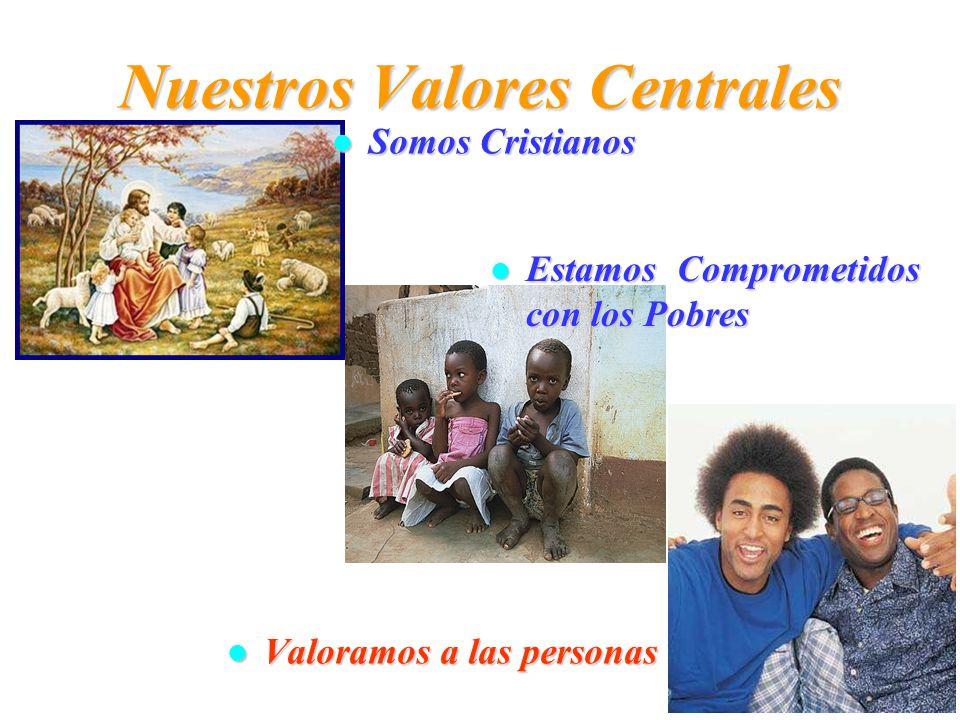 Nuestros Valores Centrales