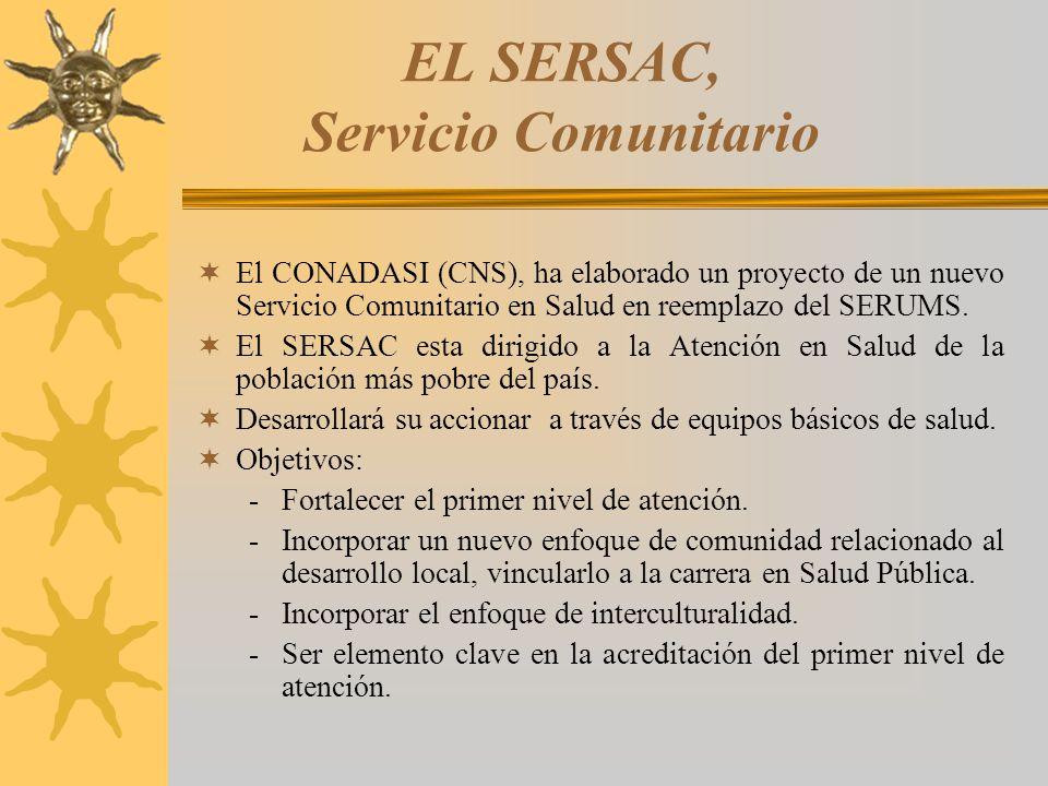 EL SERSAC, Servicio Comunitario
