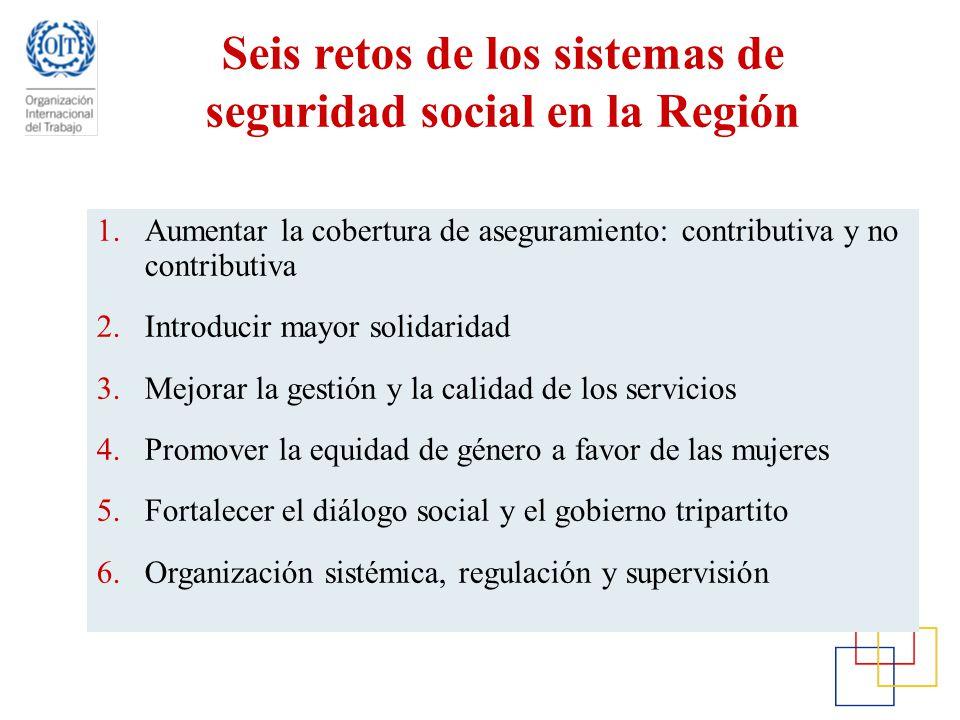 Seis retos de los sistemas de seguridad social en la Región