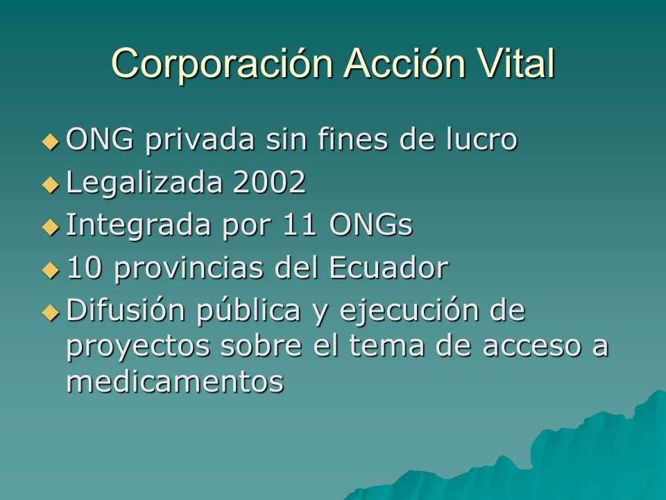 Corporación Acción Vital