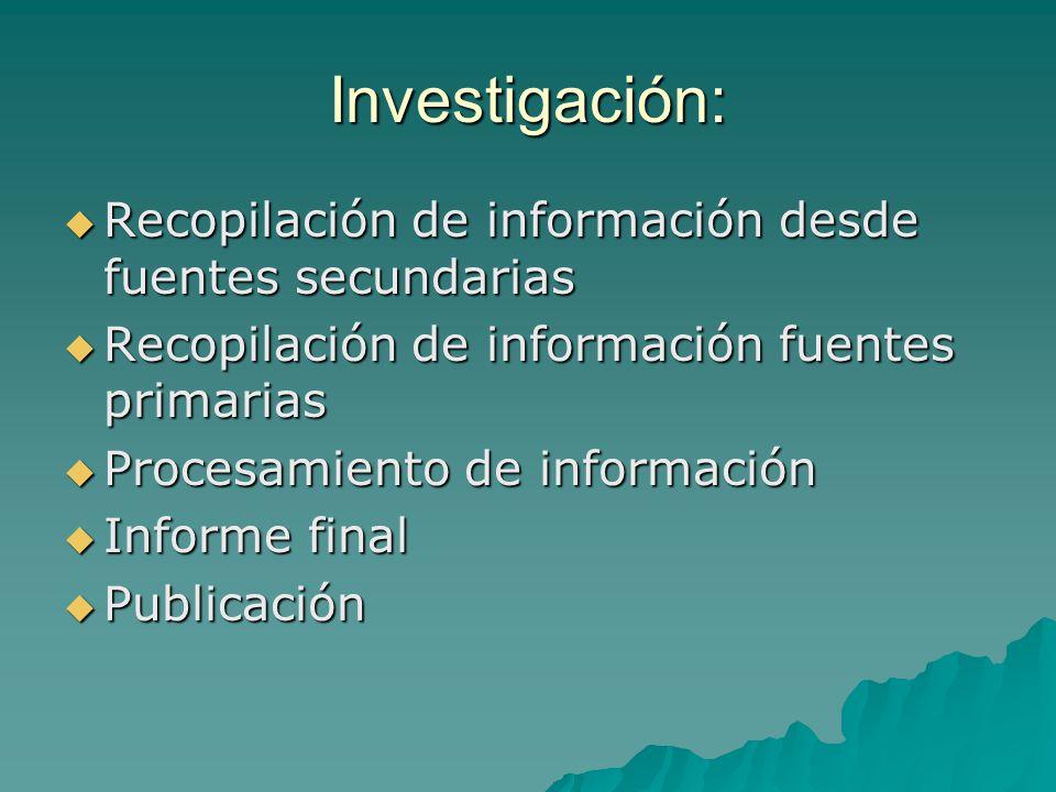 Investigación: Recopilación de información desde fuentes secundarias