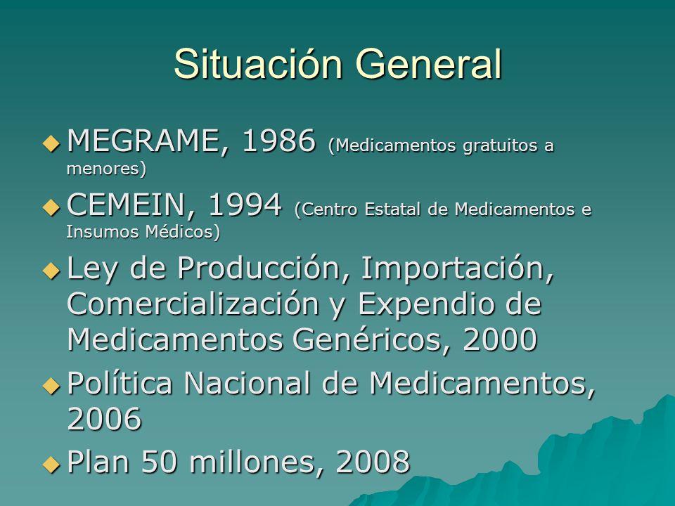 Situación General MEGRAME, 1986 (Medicamentos gratuitos a menores)