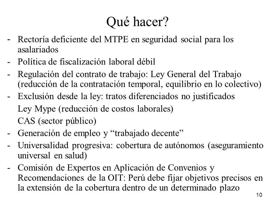 Qué hacer - Rectoría deficiente del MTPE en seguridad social para los asalariados. Política de fiscalización laboral débil.