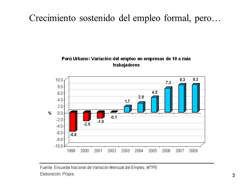 Crecimiento sostenido del empleo formal, pero…