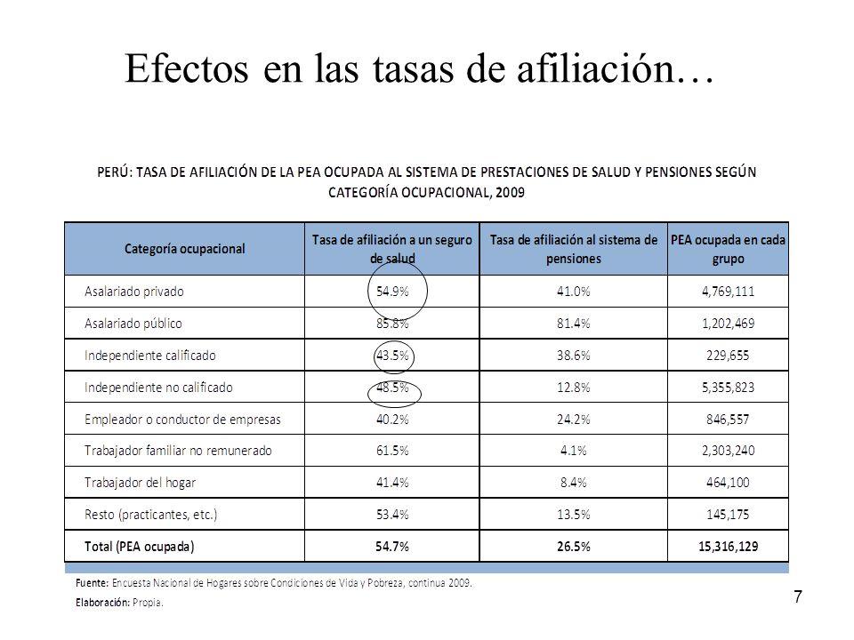 Efectos en las tasas de afiliación…