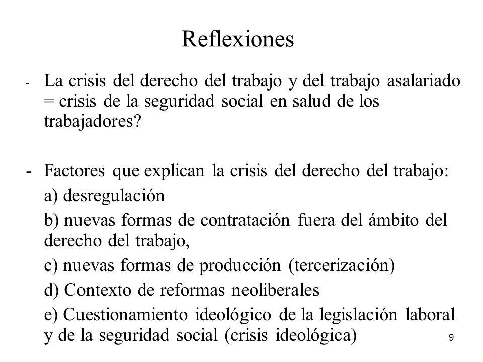 Reflexiones Factores que explican la crisis del derecho del trabajo: