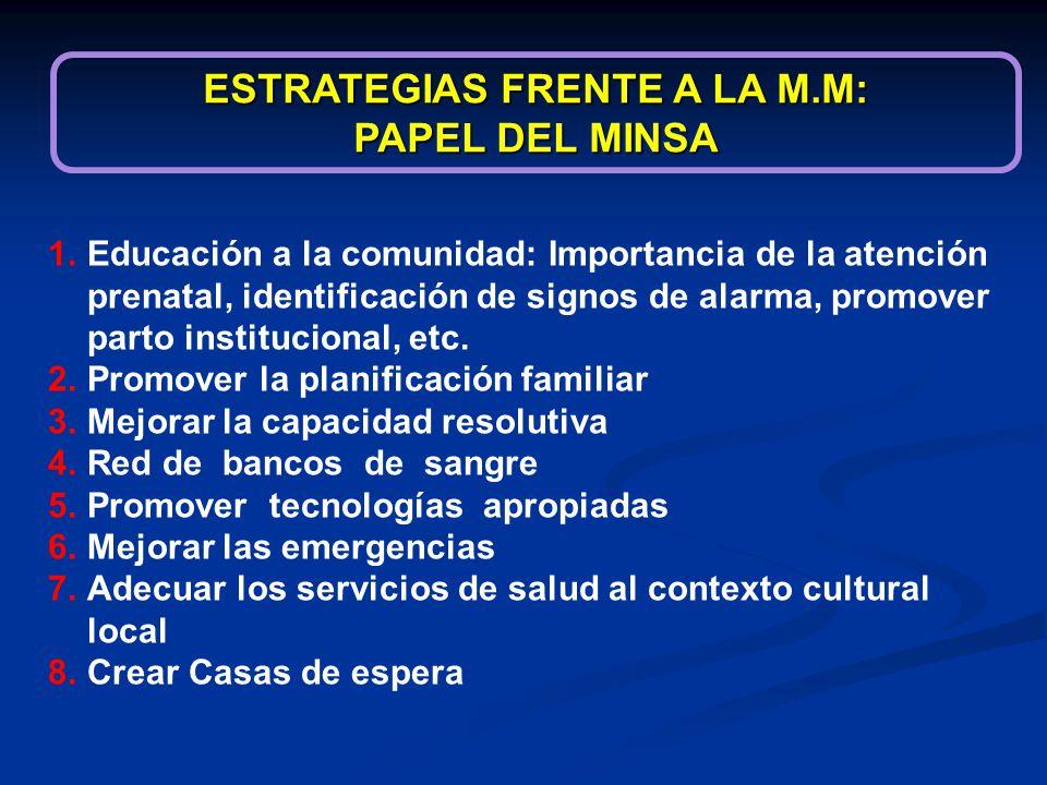 ESTRATEGIAS FRENTE A LA M.M: