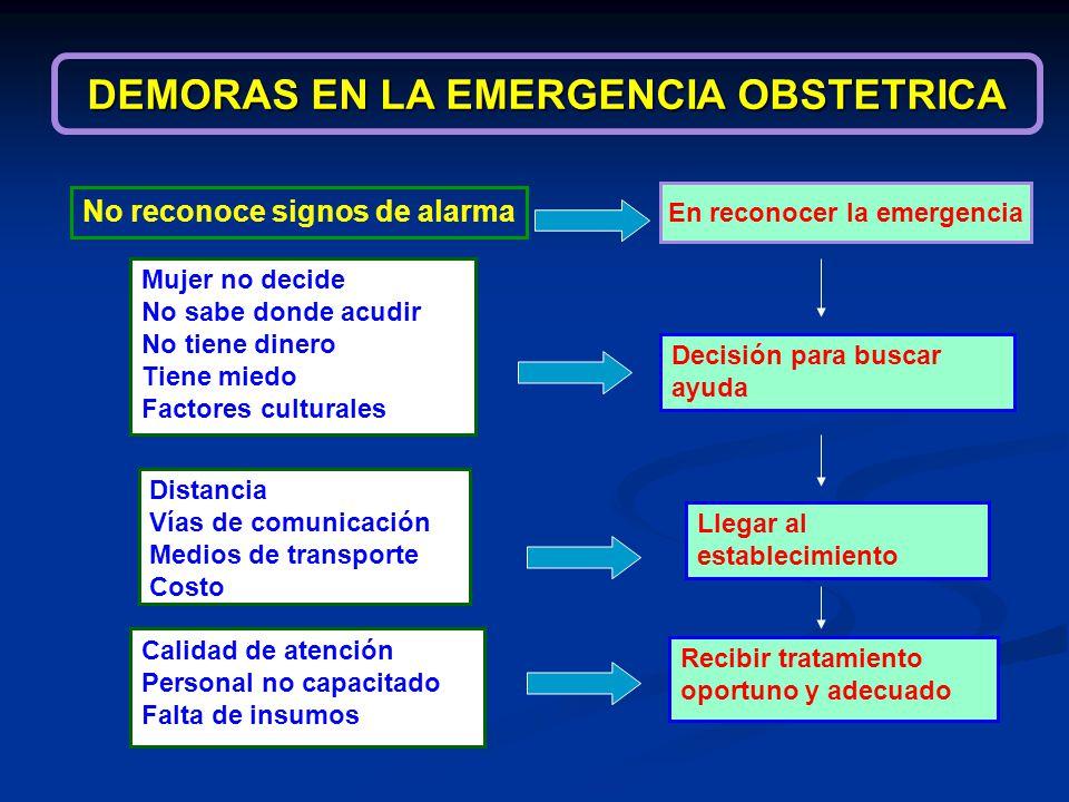 DEMORAS EN LA EMERGENCIA OBSTETRICA En reconocer la emergencia