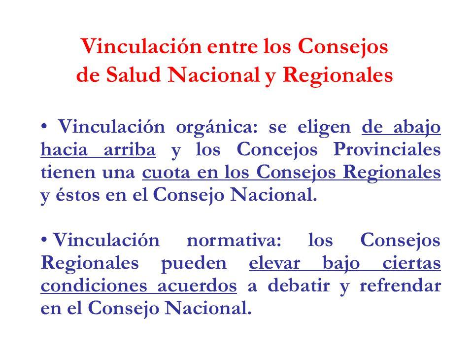 Vinculación entre los Consejos de Salud Nacional y Regionales
