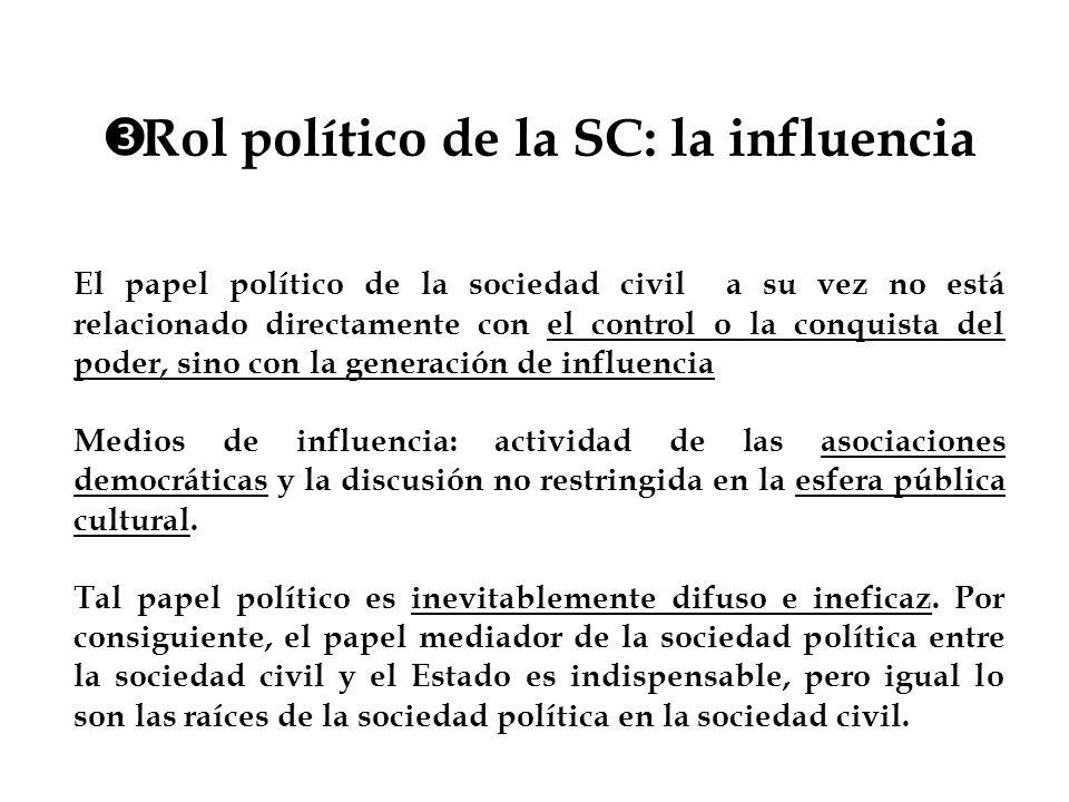 Rol político de la SC: la influencia