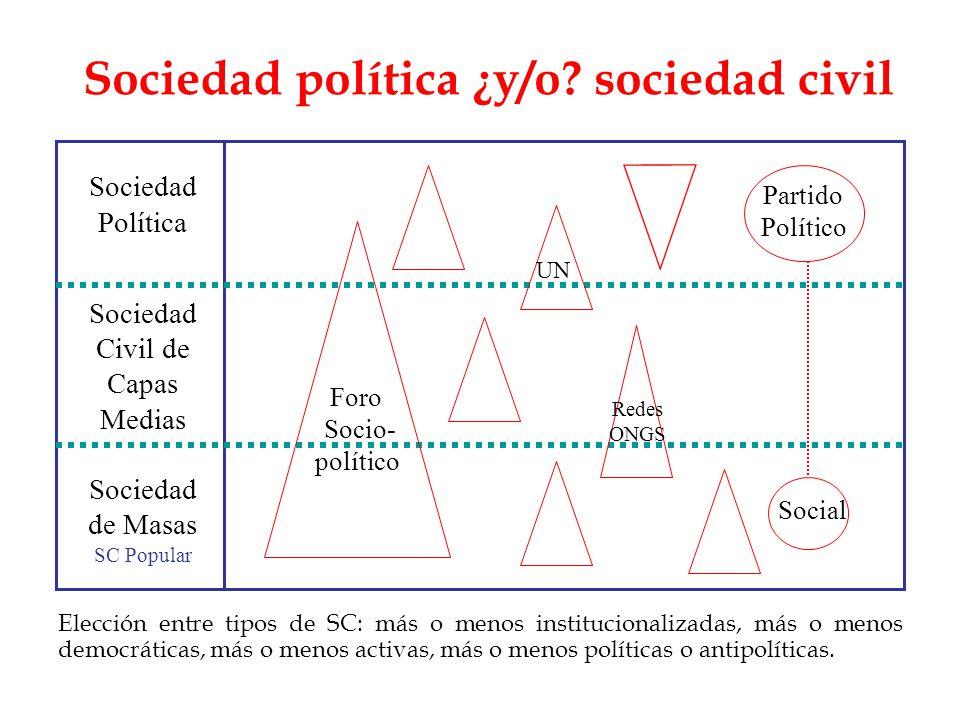 Sociedad política ¿y/o sociedad civil