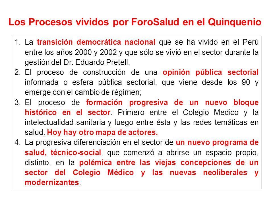 Los Procesos vividos por ForoSalud en el Quinquenio