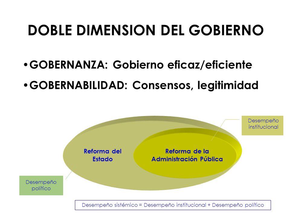 DOBLE DIMENSION DEL GOBIERNO Administración Pública