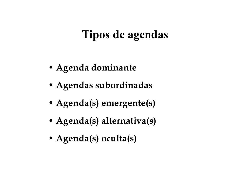 Tipos de agendas Agenda dominante Agendas subordinadas