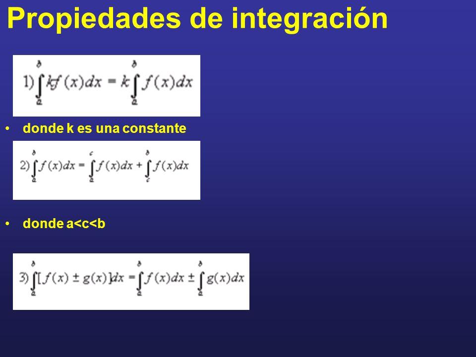 Propiedades de integración